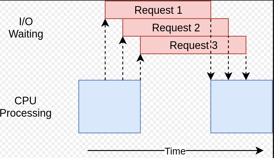 Super Fast and Accurate processing using Asyncio | Kaggle